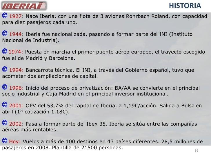 HISTORIA   1927: Nace Iberia, con una flota de 3 aviones Rohrbach Roland, con capacidad para diez pasajeros cada uno.    1...