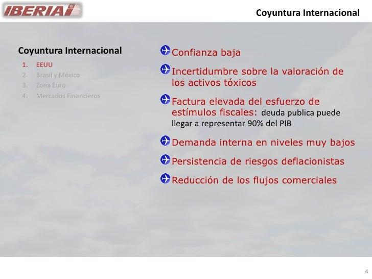 Coyuntura Internacional   Coyuntura Internacional     Confianza baja 1.   EEUU                             Incertidumbre s...