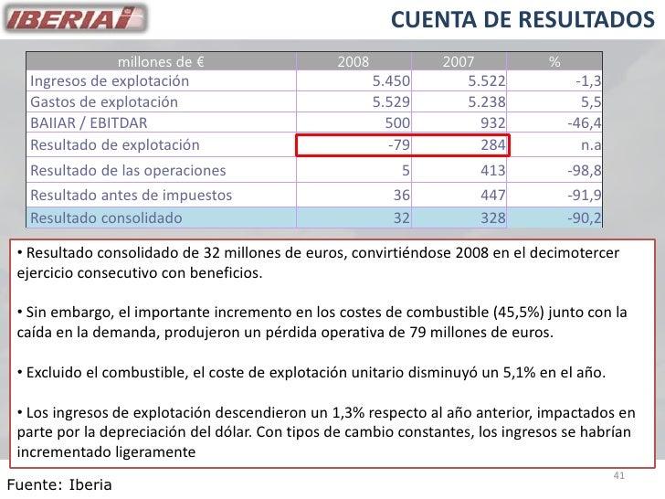 CUENTA DE RESULTADOS                  millones de €                  2008            2007            %    Ingresos de expl...