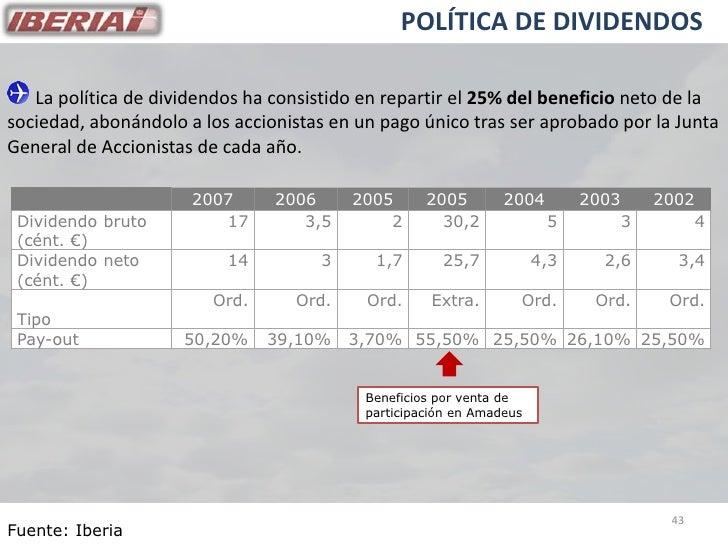 POLÍTICA DE DIVIDENDOS     La política de dividendos ha consistido en repartir el 25% del beneficio neto de la sociedad, a...