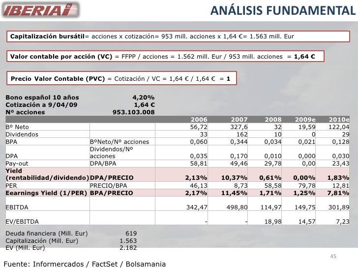 ANÁLISIS FUNDAMENTAL  Capitalización bursátil= acciones x cotización= 953 mill. acciones x 1,64 €= 1.563 mill. Eur    Valo...