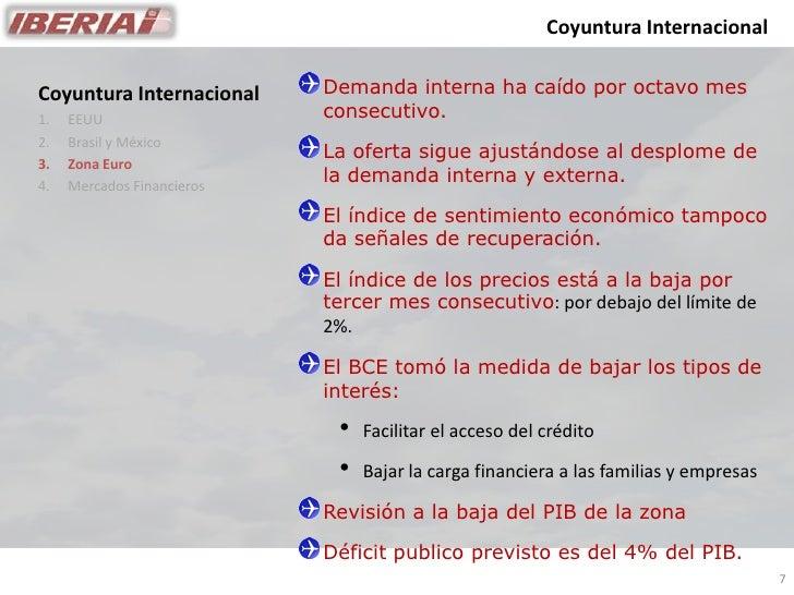 Coyuntura Internacional                              Demanda interna ha caído por octavo mes Coyuntura Internacional      ...