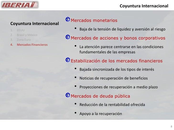 Coyuntura Internacional                              Mercados monetarios Coyuntura Internacional                          ...