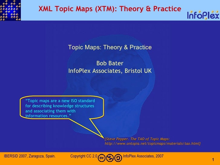 "XML Topic Maps (XTM): Theory & Practice Bob Bater InfoPlex Associates, Bristol UK Topic Maps: Theory & Practice "" Topic ma..."