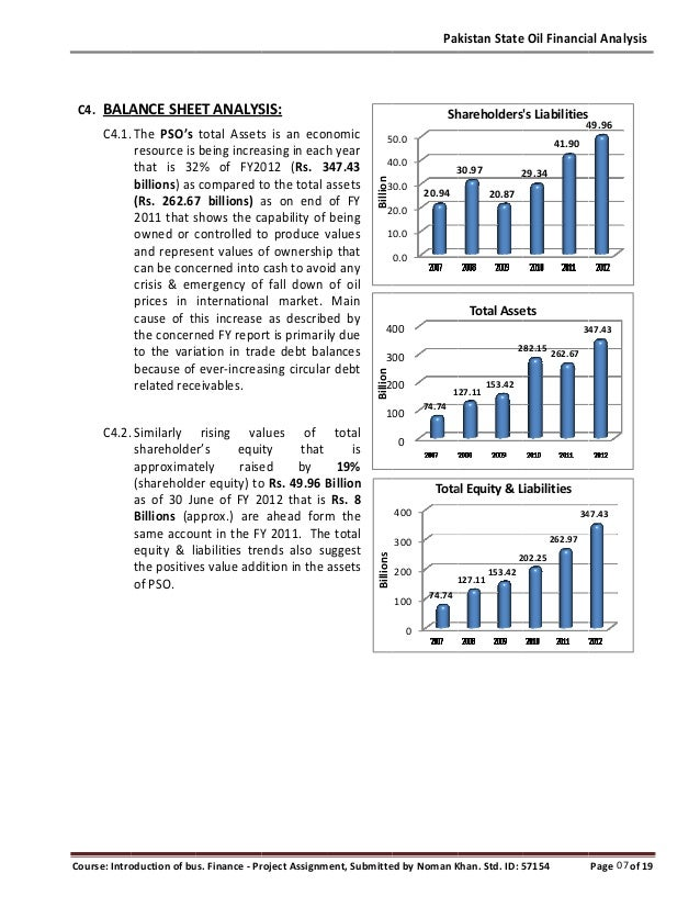 financial ratio analysis pakistan state oil Introduction of pakistan state oil is the oil market leader in pakistan enjoying over 782% financial ratio analysis: pakistan state oil.