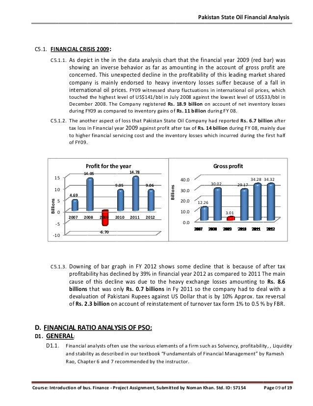 Pakistan state oil research project
