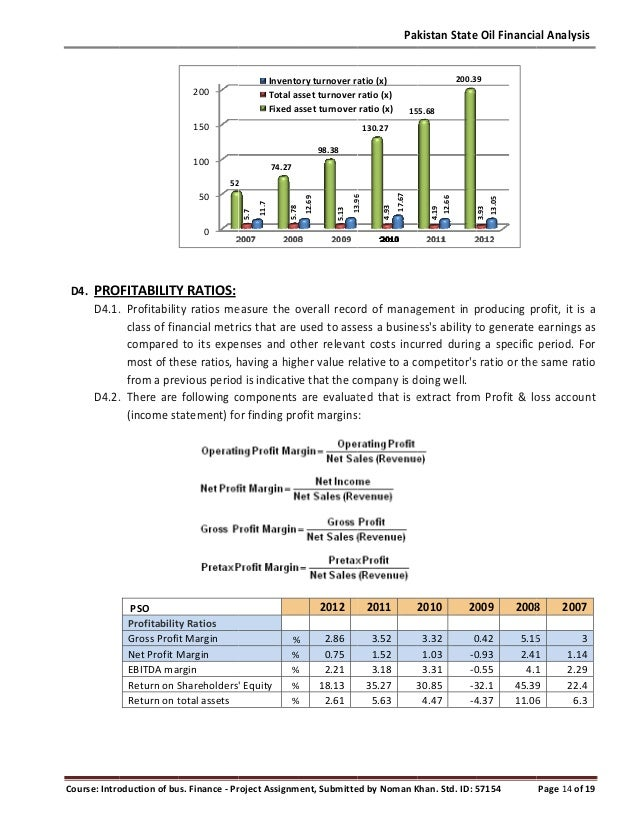 financial ratio analysis pakistan state oil essay Pakistan state oil (pso) industry and financial (ratio) analysis - free download as pdf file (pdf) or read online for free this was my analysis of financial statements assignment.