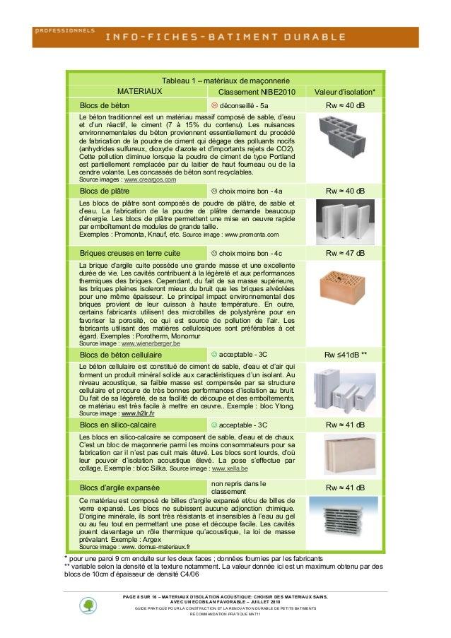 Matriaux isolant thermique best with matriaux isolant - Materiaux pour isolation phonique des plafonds ...
