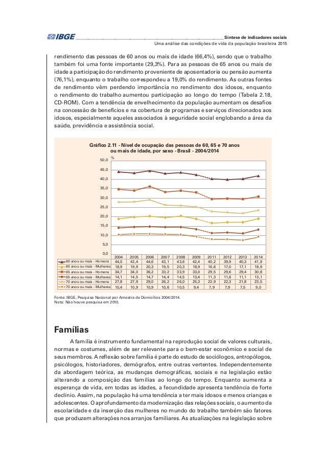 Síntese de Indicadores Sociais: Uma análise das condições