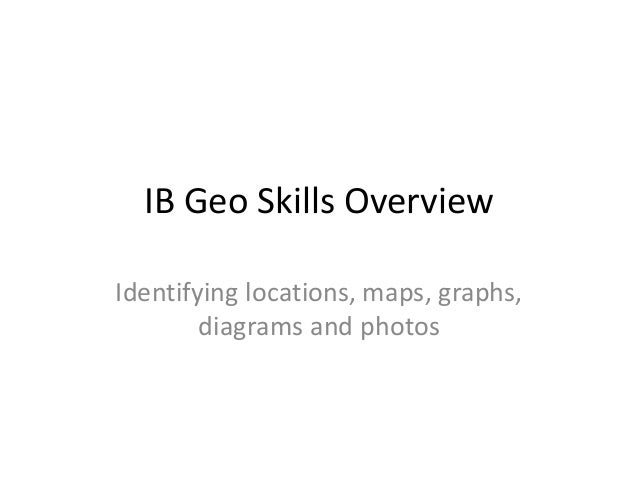 IB Geo Skills Overview Identifying locations, maps, graphs, diagrams and photos