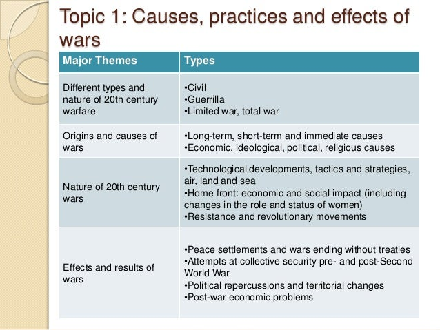 cause and effects of the civil war essay Another consequence of world war ii when you write a cause and effect essay, you need to explain how specific conditions or events translate into certain effects.
