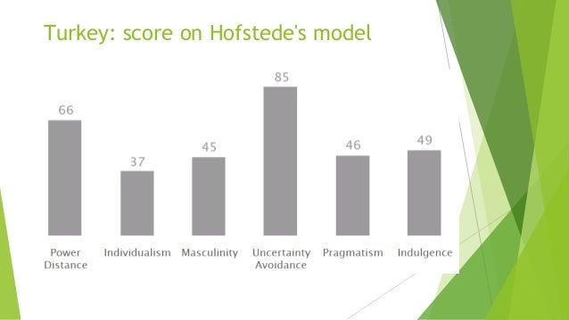 hofstede 6 cultural dimensions pdf