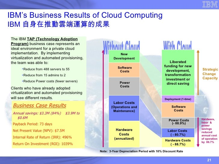 ibm cloud computing case studies Ibm has released ibm cloud private, a platform designed to enable companies to   ibm's use cases for private and hybrid cloud computing.