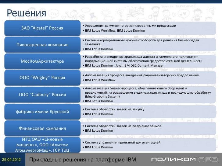 Прикладные решения на платформе продуктов Ibm Slide 3