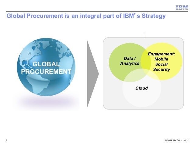 ibm strategies Ibm provides many documents that recommend service and support strategies for ibm systems and software these best practices documents describe system planning and support procedures to improve system administration operations the documents also provide strategies for ibm power servers you will.
