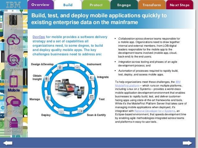 New Ibm Mainframe 2016 Z13