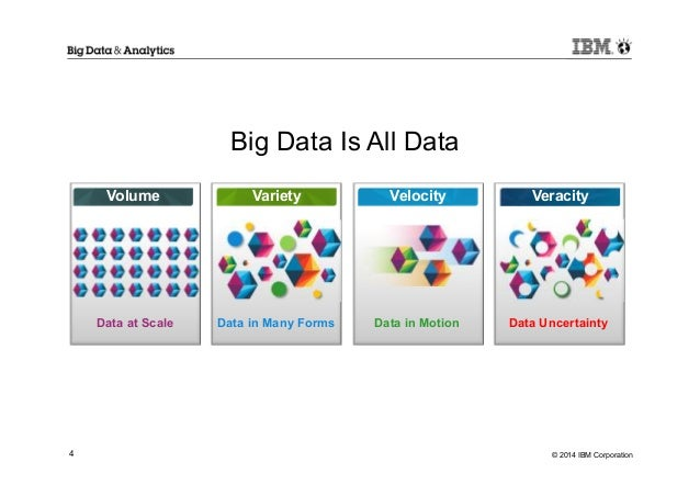 ibm big data What is big data analytics big data analytics is the use of advanced analytic techniques against very large, diverse data sets that include different types such as structured/unstructured and streaming/batch, and different sizes from terabytes to zettabytes.