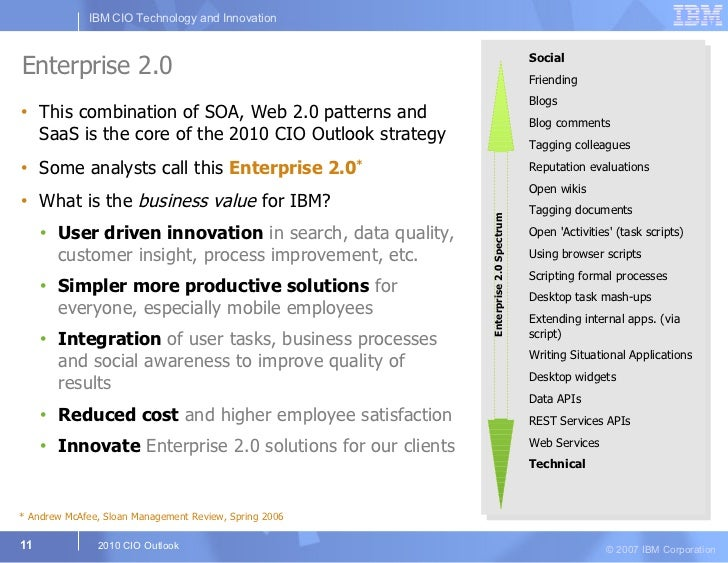 Enterprise 2.0 <ul><li>This combination of SOA, Web 2.0 patterns and SaaS is the core of the 2010 CIO Outlook strategy </l...