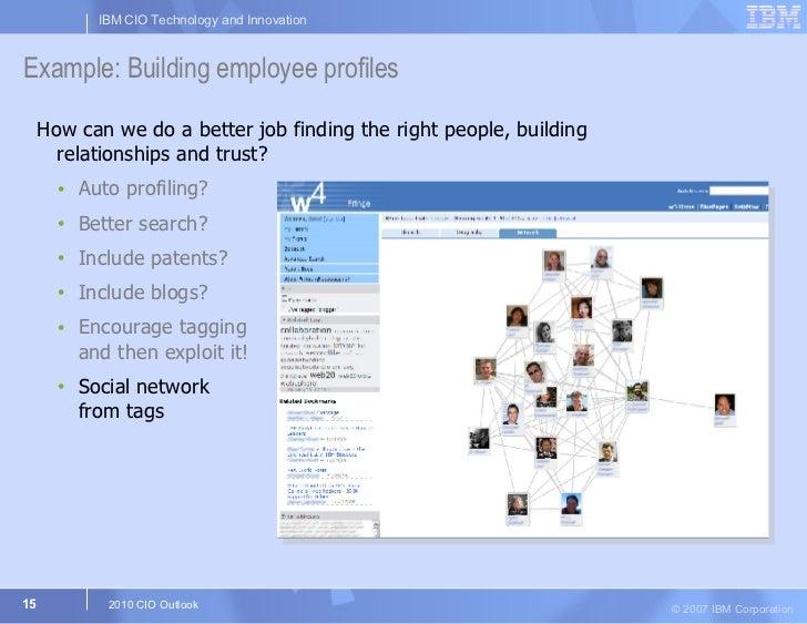 <ul><li>How can we do a better job finding the right people, building relationships and trust? </li></ul><ul><ul><li>Auto ...