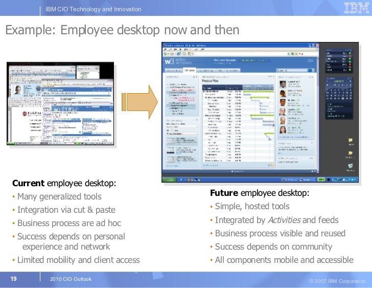 Example: Employee desktop now and then <ul><li>Current  employee desktop: </li></ul><ul><li>Many generalized tools </li></...