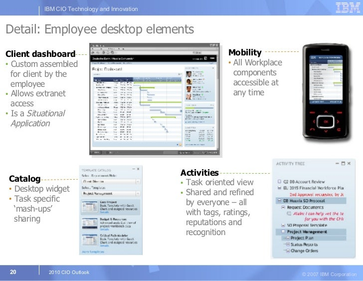 Detail: Employee desktop elements <ul><li>Client dashboard </li></ul><ul><li>Custom assembled    for client by the    empl...