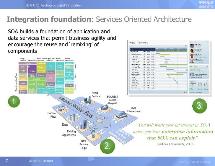 """Integration foundation : Services Oriented Architecture """" You will waste your investment in SOA unless you have  enterpris..."""