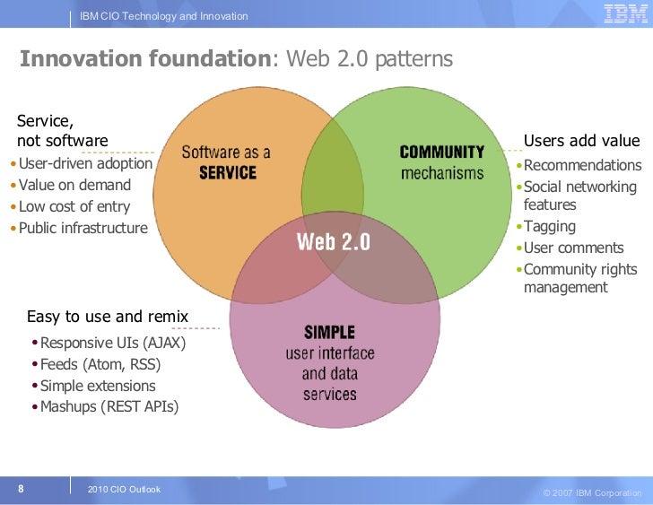 Innovation foundation : Web 2.0 patterns <ul><li>User-driven adoption </li></ul><ul><li>Value on demand </li></ul><ul><li>...
