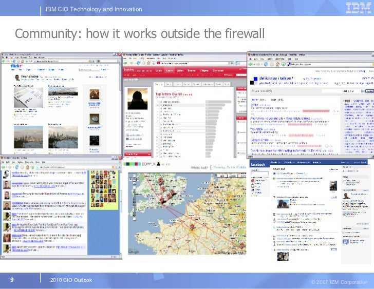 Community: how it works outside the firewall
