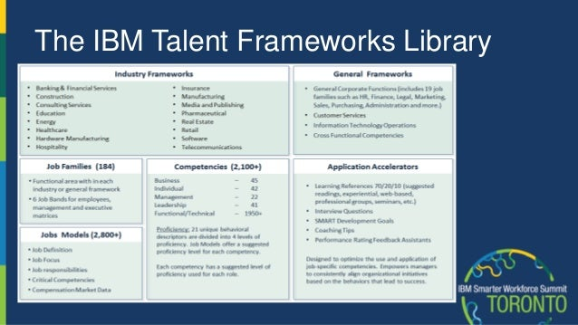 ibm core competencies Wwwibmcom this approach to defining the competencies,  like other providers, it contends this allows financial firms to focus on their core competencies.