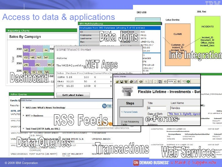 Access to data & applications Dashboard Data Queries Web Services Data Joins Info Integration .NET Apps RSS Feeds e-Forms ...