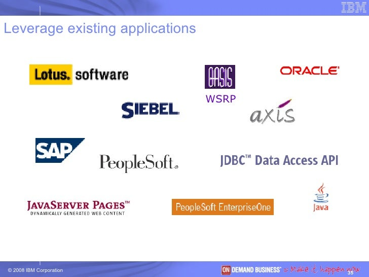 Leverage existing applications WSRP