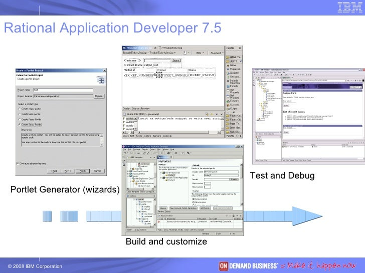 Portlet Generator (wizards) Build and customize Test and Debug Rational Application Developer 7.5