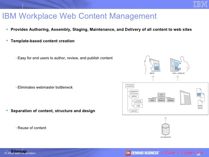 IBM Workplace Web Content Management <ul><li>Provides Authoring, Assembly, Staging, Maintenance, and Delivery of all conte...