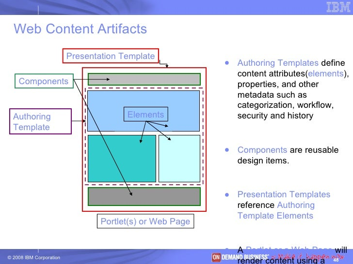 ibm websphere portal, Presentation templates