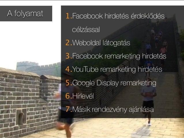 Sikeres webmarketing kampányok - IBM BusinessConnect 2014 Slide 2