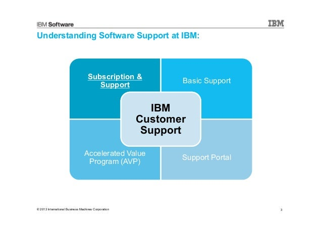 IBM Software Support and Subscription