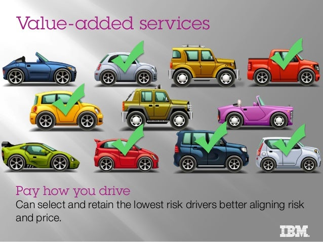 Recommended Car Insurance Coverage Based On Car S Value