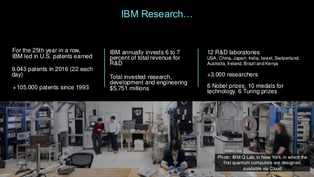 IBM in 20 slides
