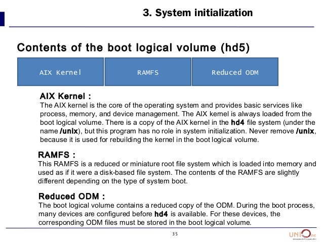 35 Contents of the boot logical volume (hd5) 3. System initialization AIX Kernel RAMFS Reduced ODM AIX Kernel : The AIX ke...