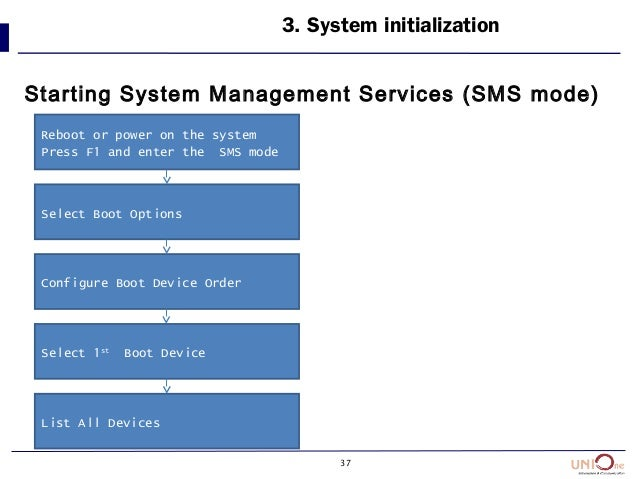 37 Starting System Management Services (SMS mode) 3. System initialization Reboot or power on the system Press F1 and ente...