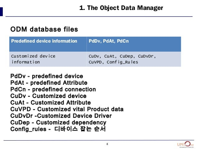 8 1. The Object Data Manager ODM database files PdDv - predefined device PdAt - predefined Attribute PdCn - predefined con...