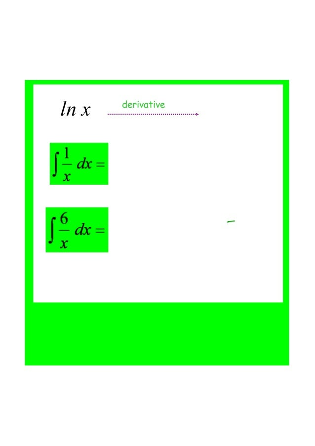 ib math sl 1 Mathematics sl formula booklet 1 contents prior learning 2 topics 3 topic 1 —algebra 3 topic 2—functions and equations 4 topic 3—circular functions and trigonometry 4 topic 4—vectors 5 topic 5—statistics and probability 5 topic 6—calculus 6.