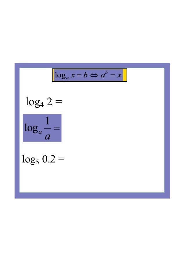 ib math portfolio logarithms Learn word math functions logarithmic with free interactive flashcards choose from 227 different sets of word math functions logarithmic flashcards on quizlet.