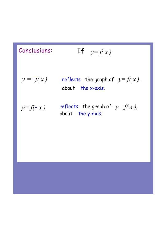 ib math portfolio sl Ib math portfolio 22 likes we provide solutions for all ib math / maths portfolio / ia / coursework / task for both hl sl like modelling a functional.