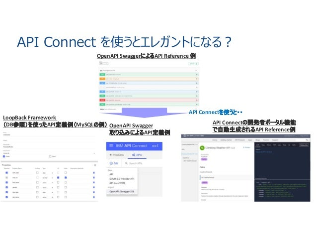 how to connect icabbi api