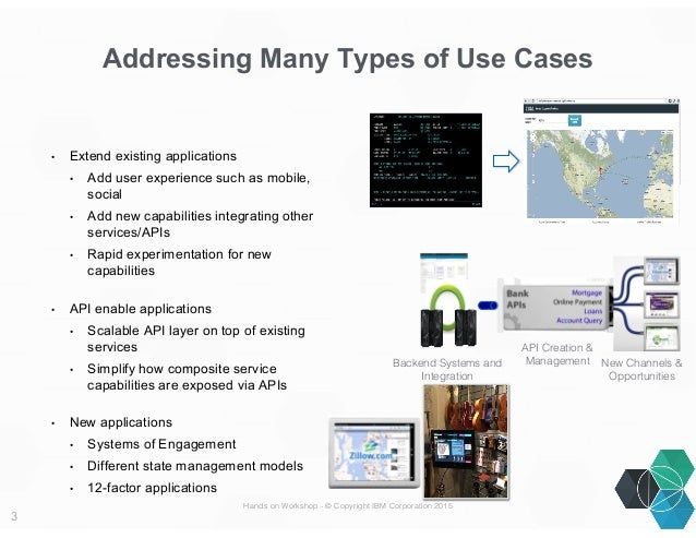 IBM Bluemix hands on Slide 3