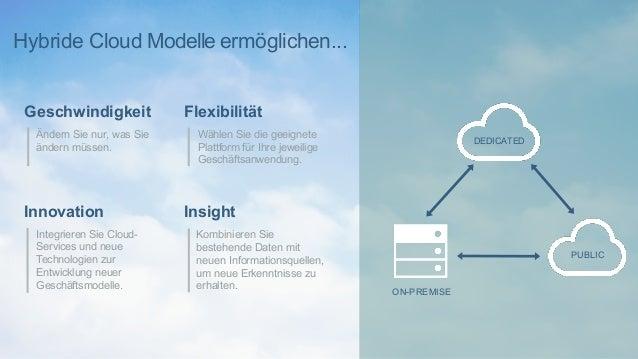 12Page© 2016 IBM Corporation Hybride Cloud Modelle ermöglichen... Geschwindigkeit Innovation Insight Flexibilität Ändern S...