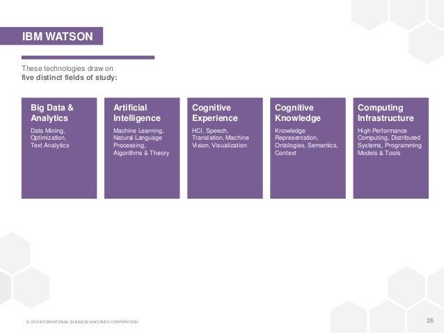 ibm cognitive business strategy presentation