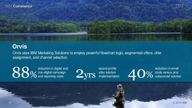 Orvis Orvis uses IBM Marketing Solutions to employ powerful flowchart logic, segmented offers, offer assignment, and chann...