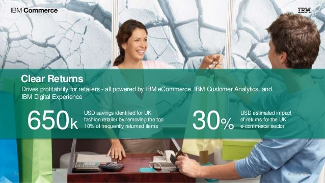 © 2016 IBM21 Clear Returns Drives profitability for retailers - all powered by IBM eCommerce, IBM Customer Analytics, and ...